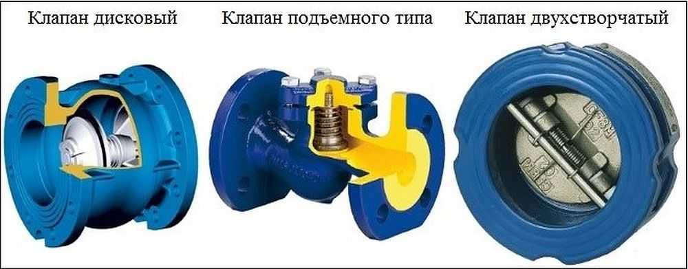 Обратный клапан для отопления — обеспечение стабильной работы системы
