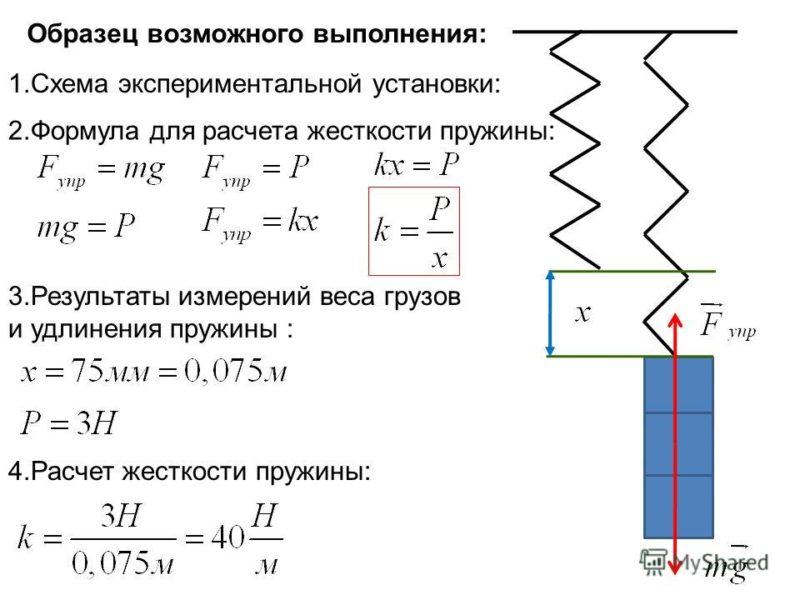 Формула жесткости пружины в физике