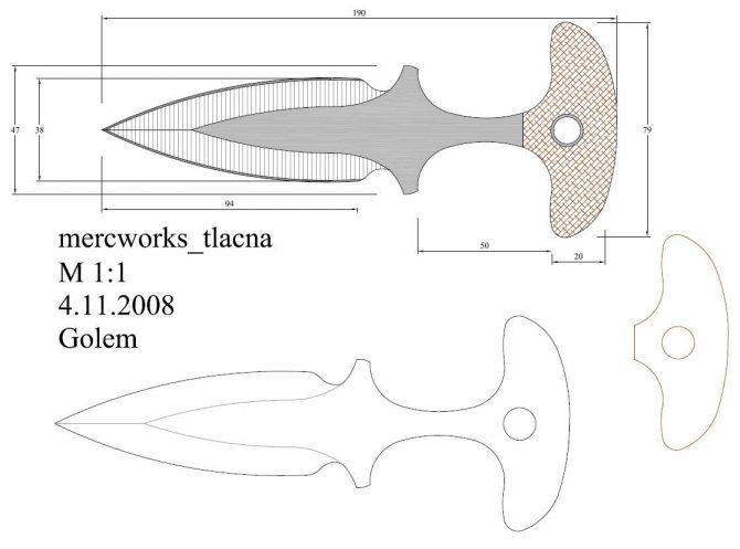 Учимся разбираться в ножах: 11 основных видов профиля клинка