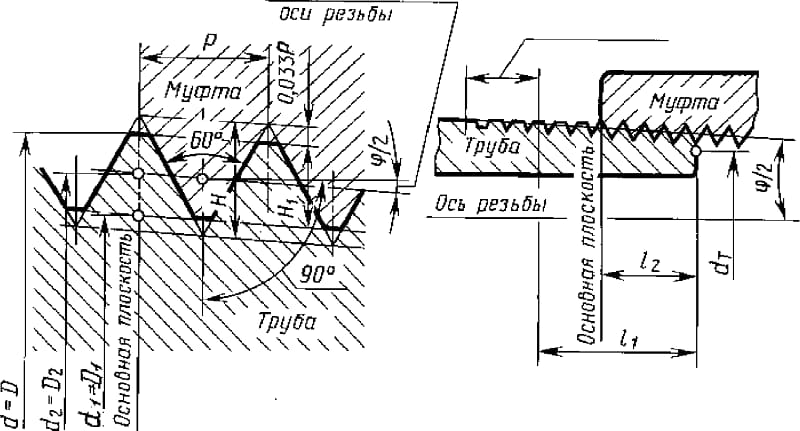 Особенности нарезания многозаходных резьб. токарное дело. деление многозаходных резьб. учебное пособие.