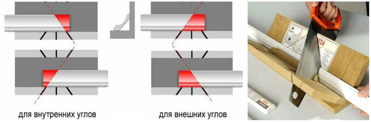 Как вырезать угол на потолочном плинтусе со стуслом и без — инструкция для «чайников»