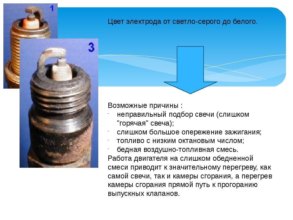 Как проверить свечу на бензопиле