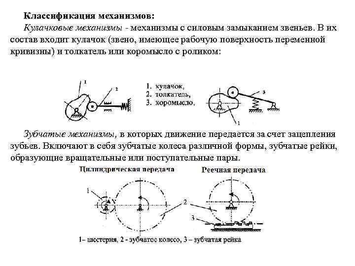 Возвратно-поступательный механизм: виды, устройство, применение