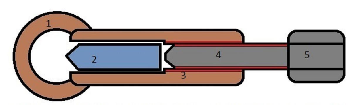 Как выбрать лучший гайколом: виды, особенности применения, обзор 4 популярных моделей, их плюсы и минусы