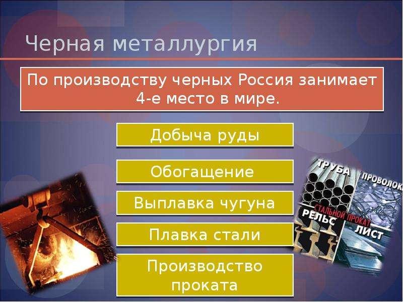 § 20. металлургический комплекс: чёрная металлургия россии