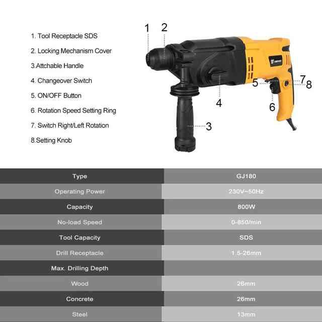 Как выбрать перфоратор для дома и чем он отличается от ударной дрели + отзывы о производителях