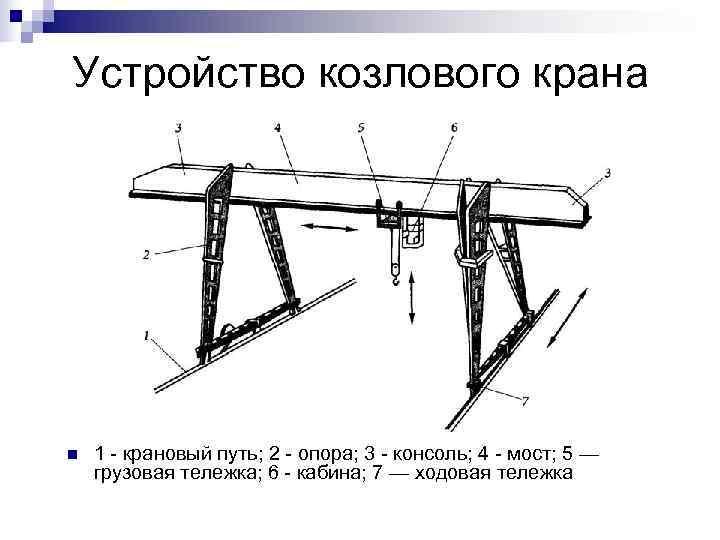 Козловые краны купить в москве - кран альянс