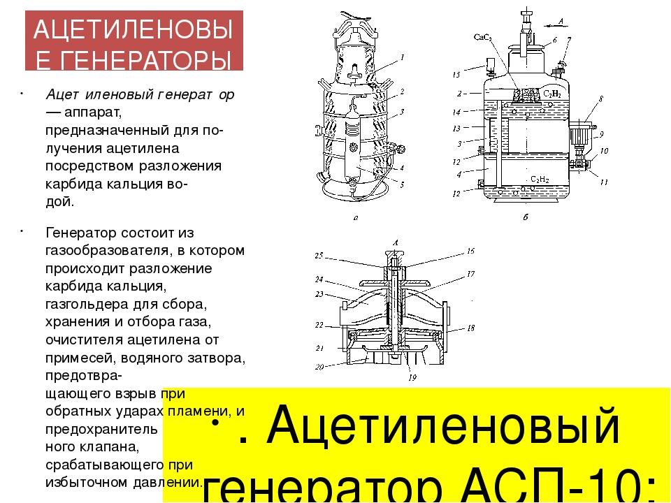 Классификация генераторов, вырабатывающих ацетилен