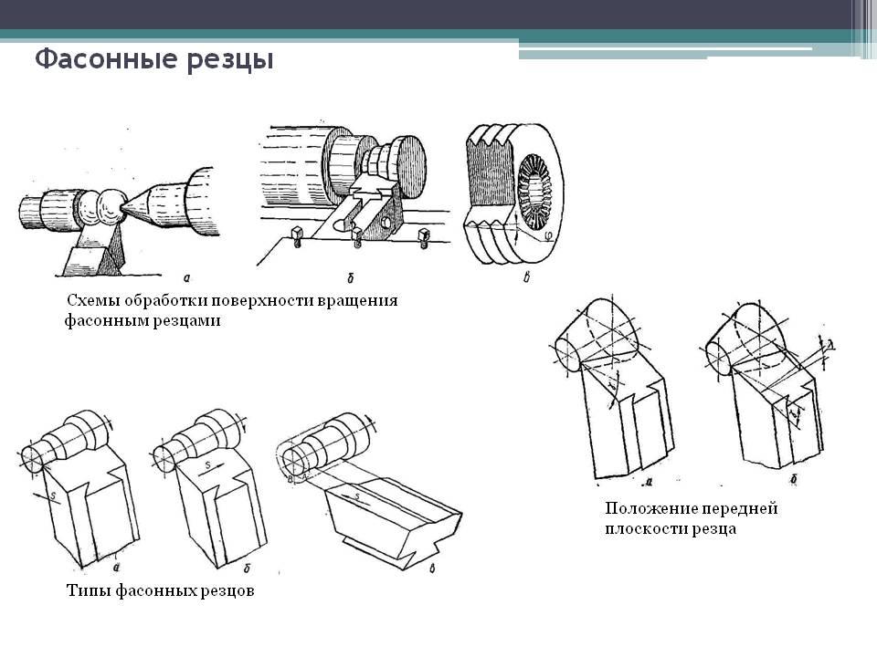 Обработка фасонных поверхностей на токарном станке