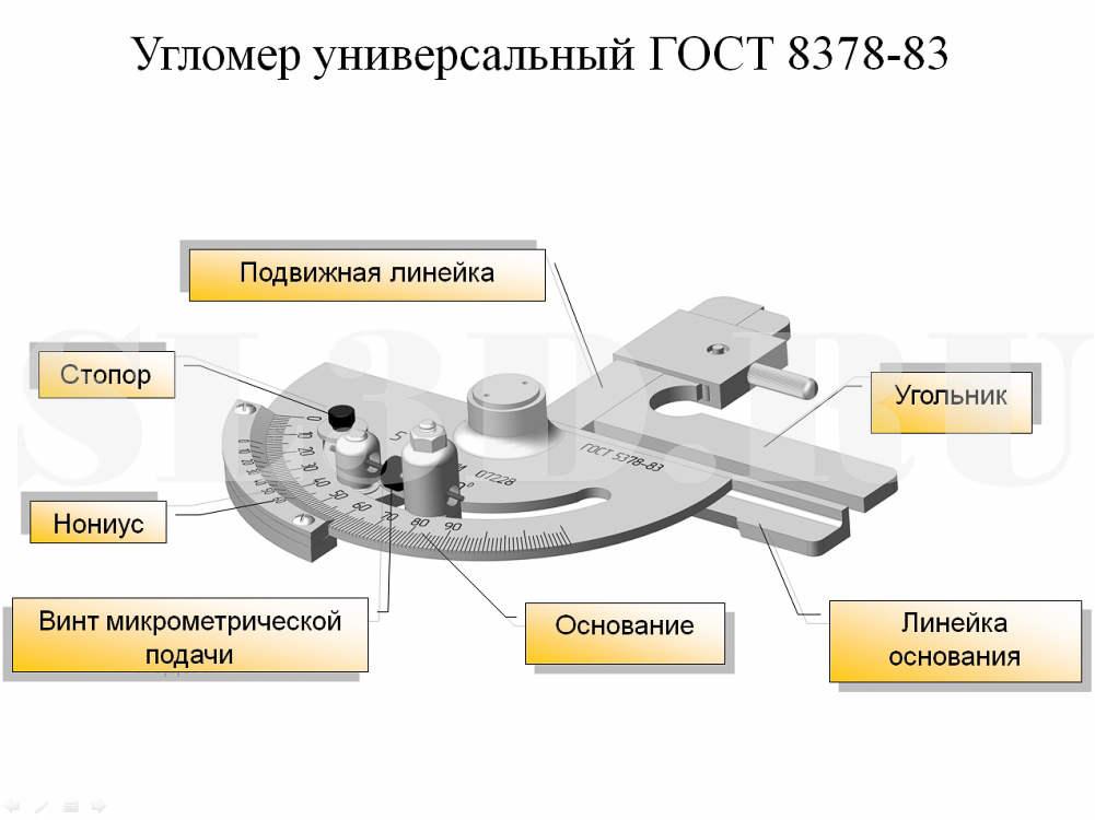 Универсальный угломер механический: обзор, описание, инструкция по применению, виды, цены