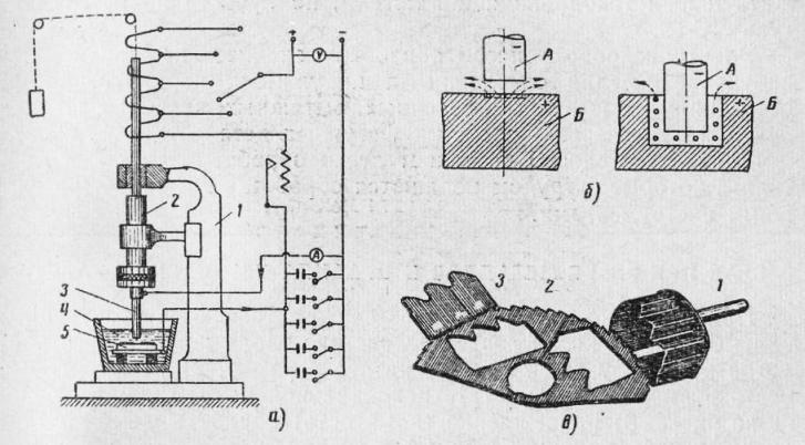 Малогабаритная электроискровая установка