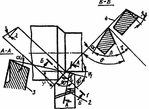 § 19. виды и назначение токарных резцов