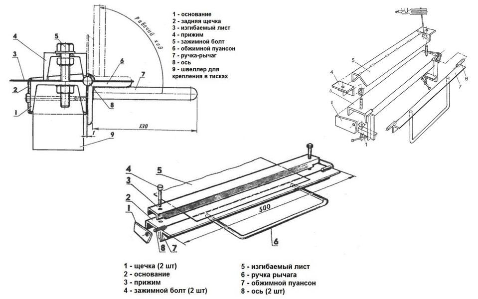 Технология гибки алюминиевого профиля — википро: отраслевая энциклопедия. окна, двери, мебель