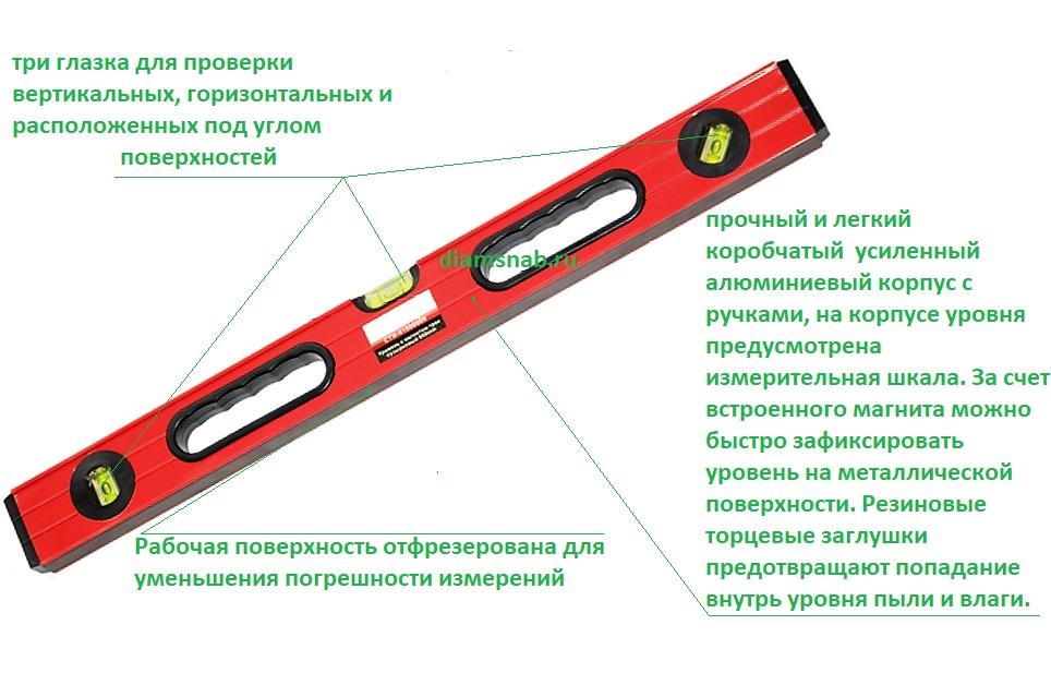 Строительный уровень: как правильно пользоваться инструментом