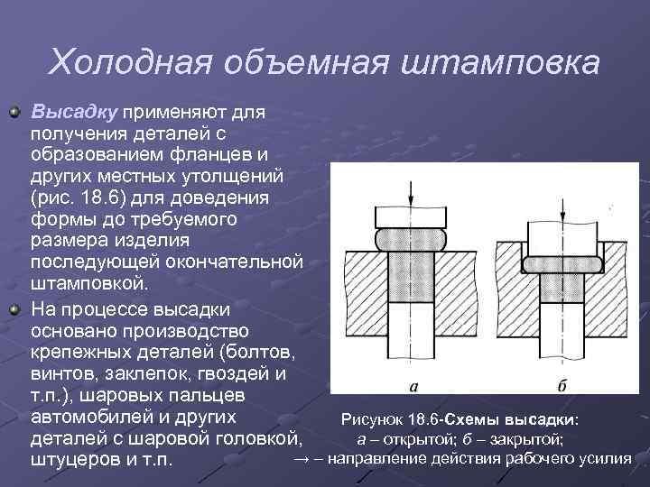 Технологический процесс изготовления детали; виды, требования, порядок разработки
