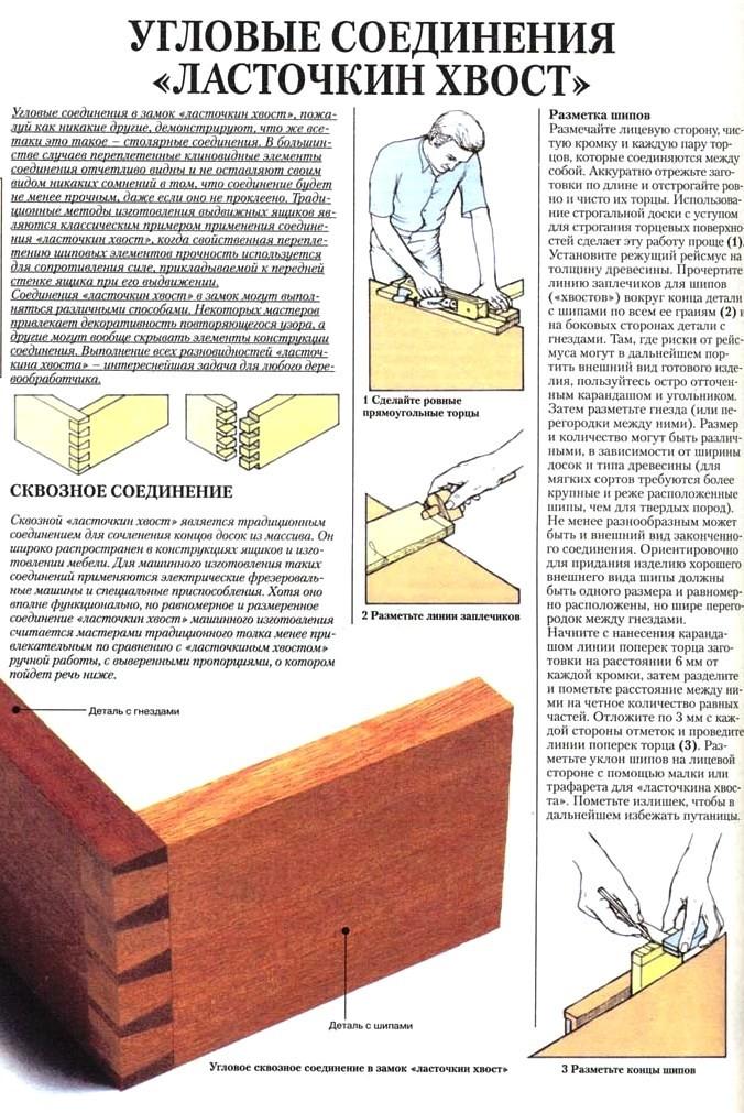 Соединение деревянных деталей: ящичное, стыковое, угловое, типа шип-паз и ласточкин хвост