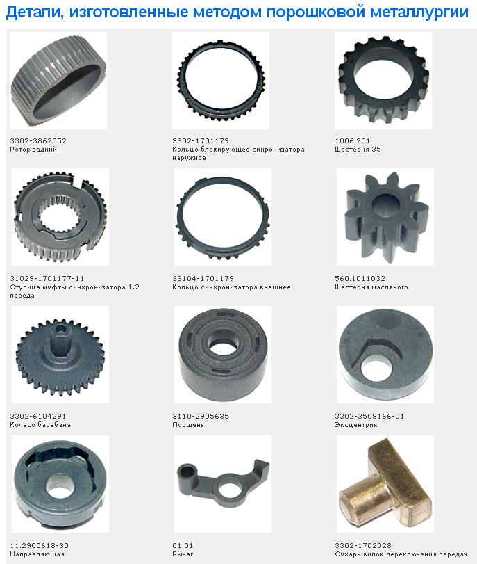 Порошковая металлургия: технология производства, изделия | мк-союз.рф