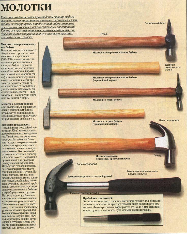 Молоток. виды и устройство. работа и применение. особенности