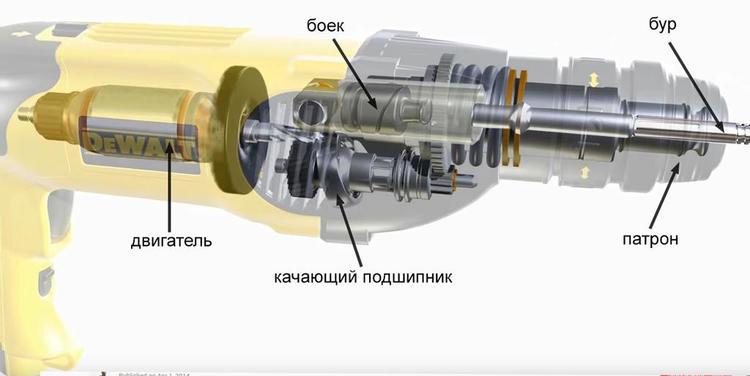 Как устроен механизм перфоратора и принцип его работы | мои инструменты
