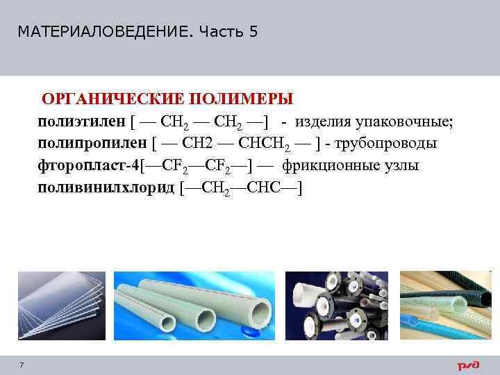 Конспект: классификация полимеров. искусственные полимеры